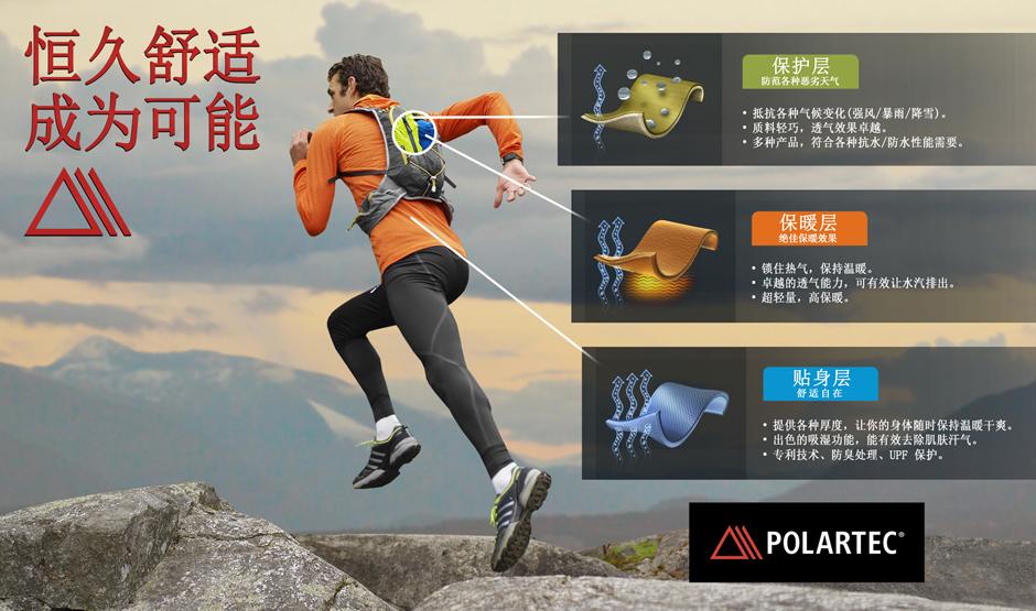 Polatec_Run_SemiFinal_01